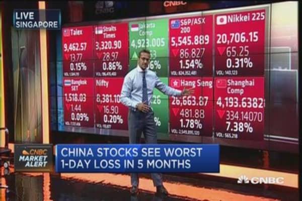 China stocks slammed, casts shadow on bull run
