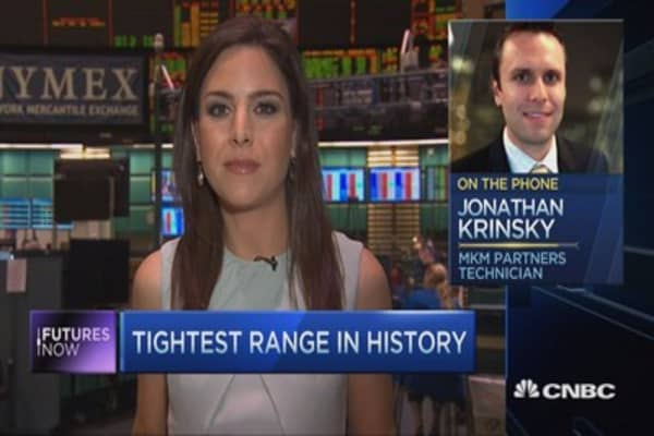 Technician: Dull first half is bullish for stocks