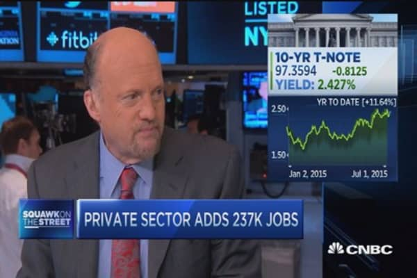 Cramer: US economic data 'counterintuitive'