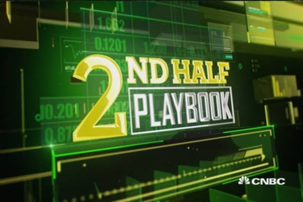 2nd half playbook: Home prices