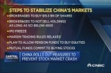 China unveils rescue measures for stock market