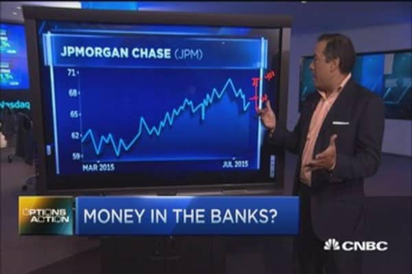 Options Action: Money in banks?