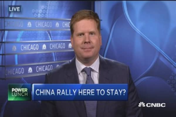 How to play China after a volatile week