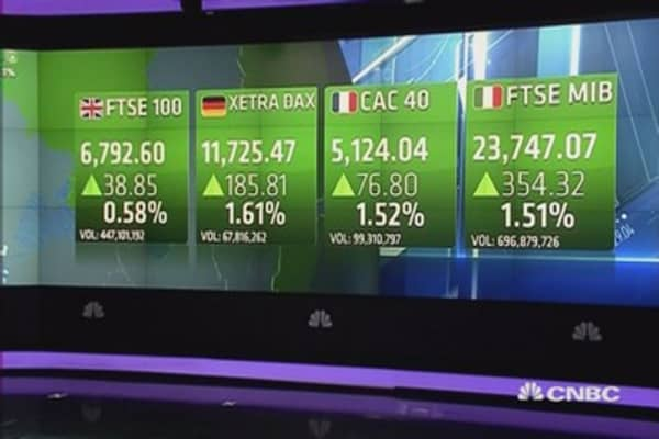Europe closes sharply higher after ECB gives Greece hope
