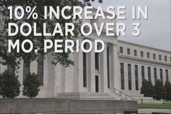 Strong US dollar may hurt economy