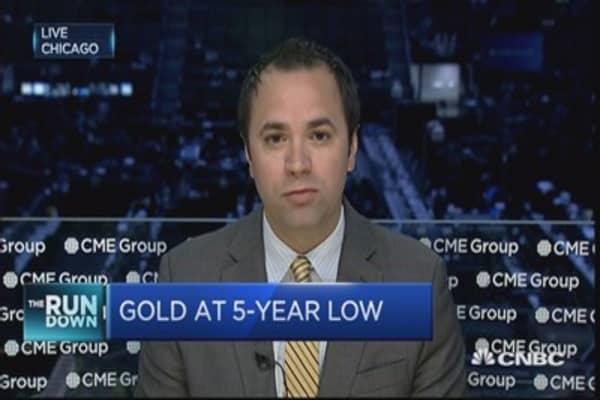 Investors should question gold as a safe haven