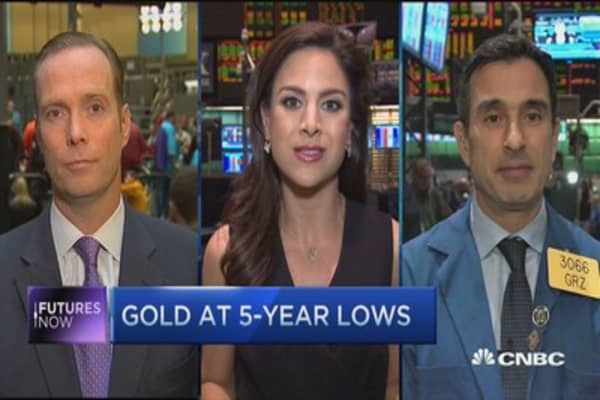 Futures Now: Gold rush or gold slide?