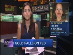 Technician Louise Yamada says gold chart broken