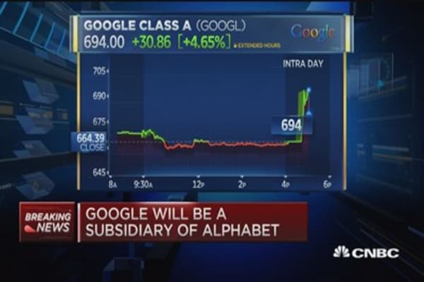 Google changes company name to Alphabet