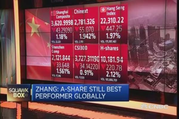 Did nerves get the better of China A-shares?