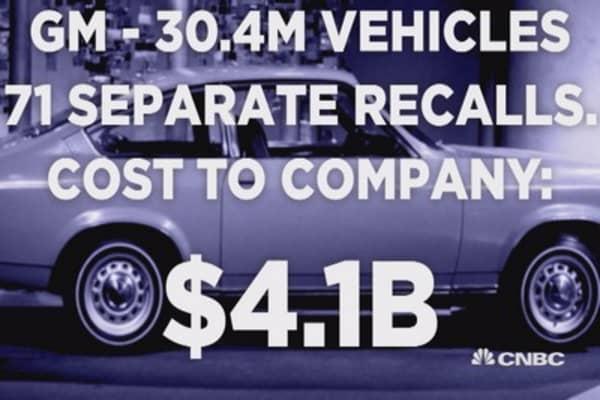 Top 5 Car Recalls