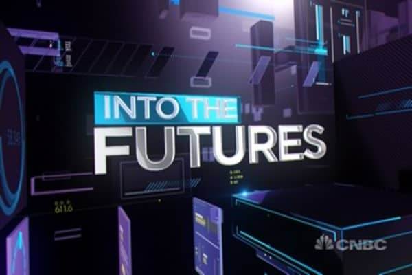 Into the futures: The inflation trade