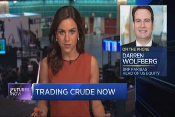 Why crude today looks like 1985