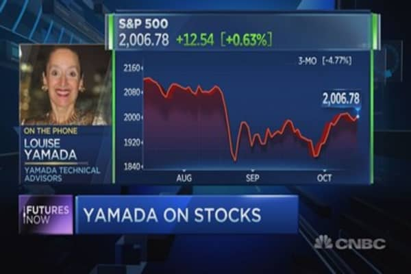 'Bear claw' will strike the market again: Yamada