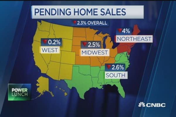 Home sales slump, flipping on fire