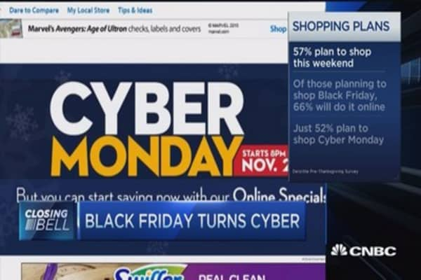 Retail picks before Cyber Monday