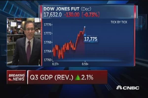 Q3 GDP (revised) up 2.1%
