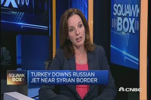 An investor's perspective of Russia-Turkey jet incident