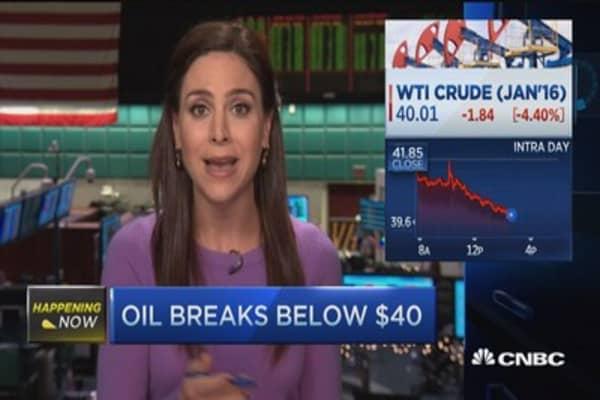 Crude settles below $40