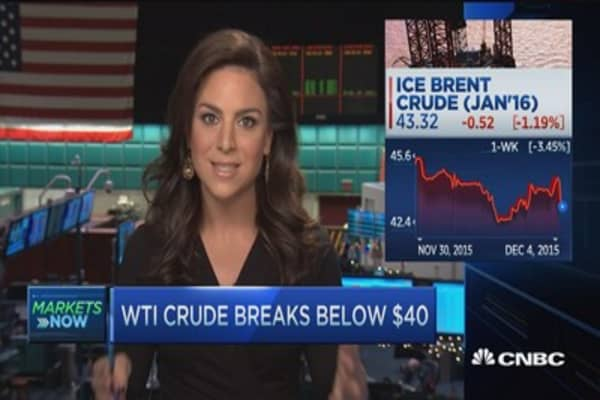 WTI crude breaks below $40