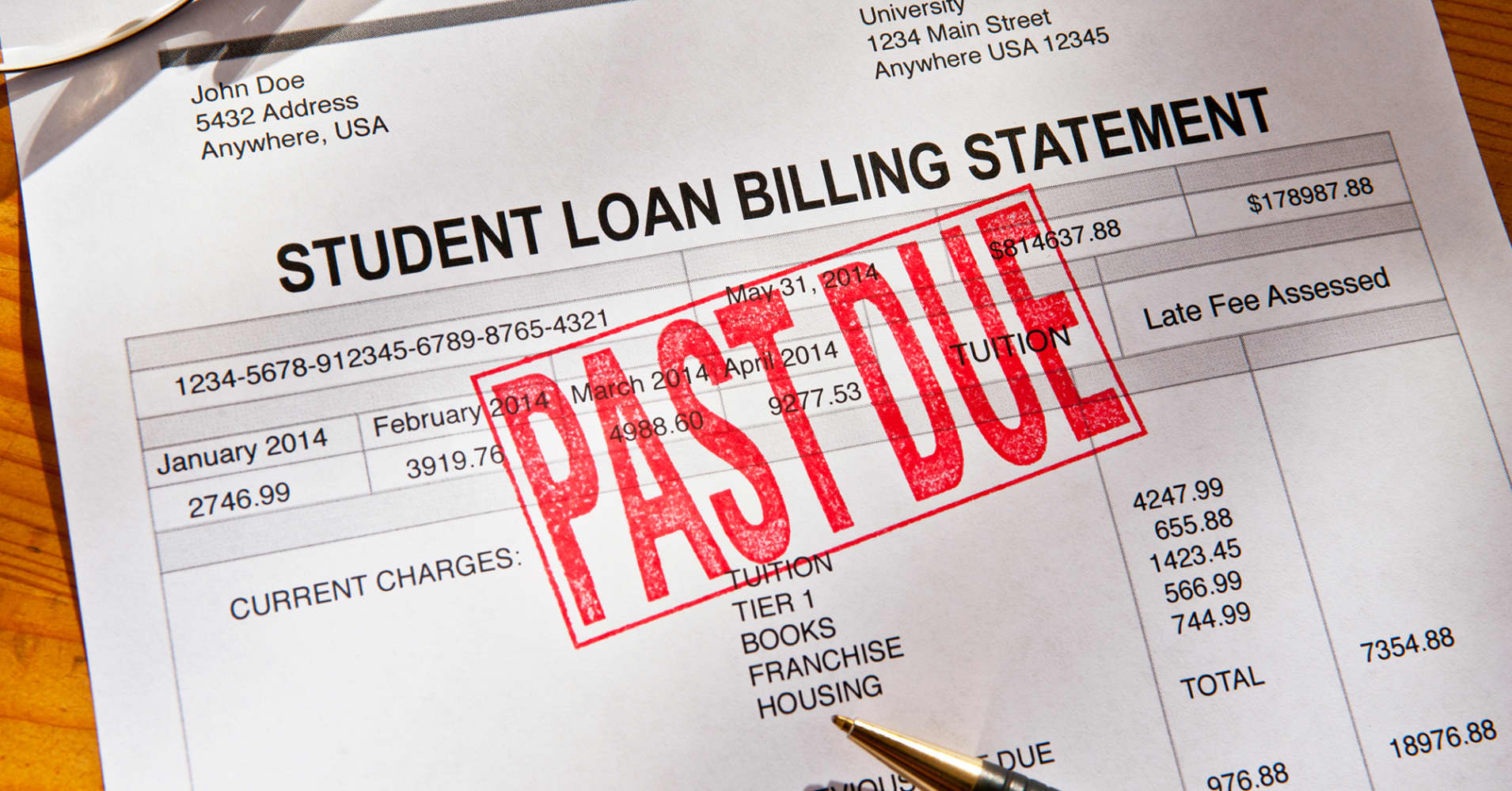 Student debt relief programs no one knows about