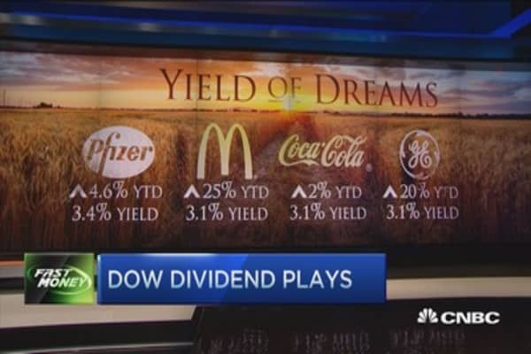 Dow dividend plays