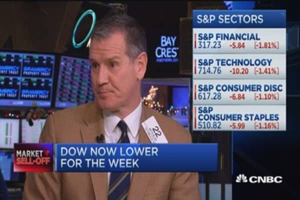 Closing Bell Exchange: Why the market is starting to turn