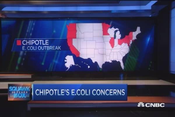 CDC investigates new E. coli outbreak linked to Chipotle