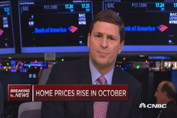 Home price rise in October: Case-Shiller