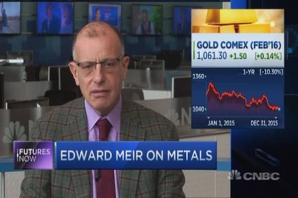 The outlook for metals in 2016