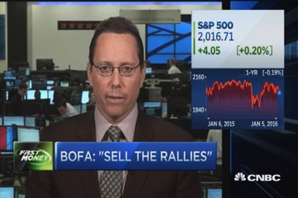 Bank of America: Sell the rallies