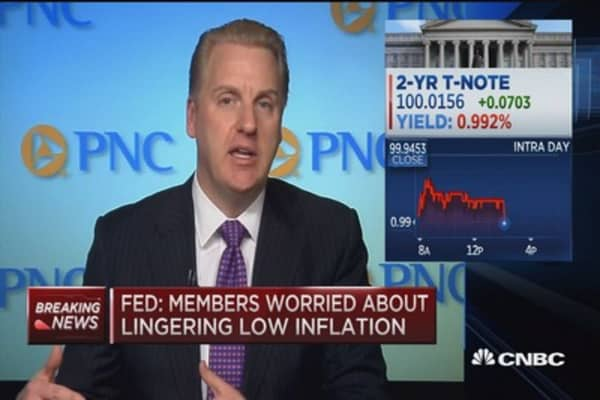 Fed minutes make you rethink rate hike timetable: Pro