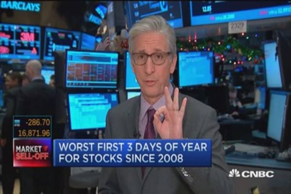 Pisani: This is 2015 all over again