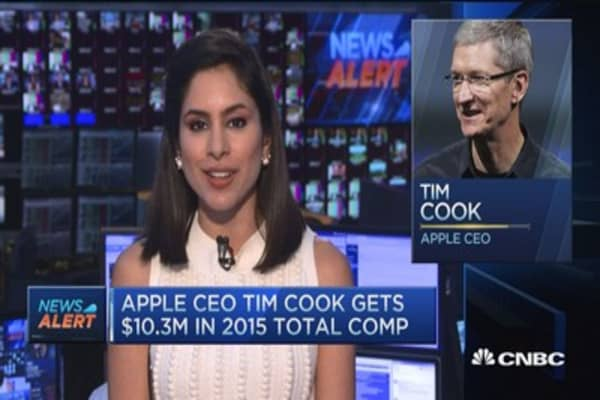 Tim Cook gets $10.3M in 2015 compensation