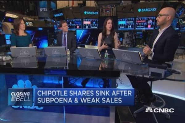 Chipotle's cyclone of negativity