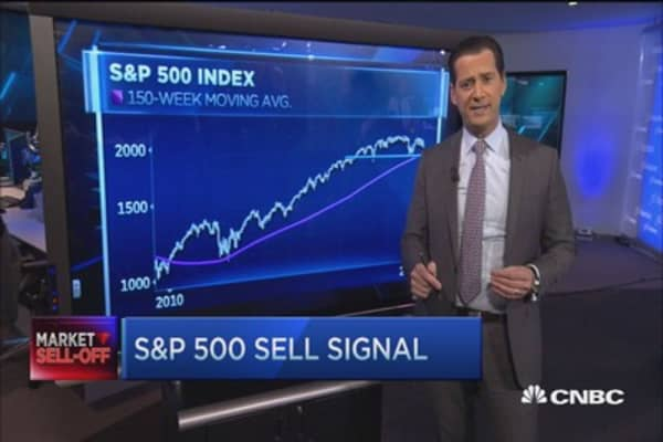 Investor advice: Sell until S&P hits 1900