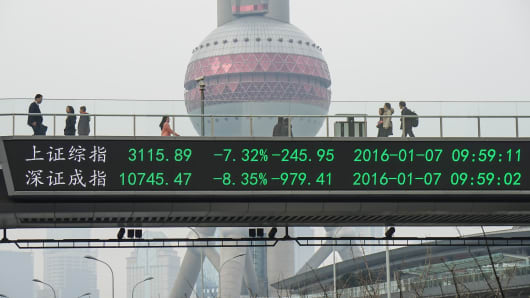 People pass by electric screen showing Chinese shares decreases sharply to a halt point on January 7, 2016 in Shanghai, China. Chinese shares slumped to a halt in half an hour on Thursday which was the second halt in the four trading days of 2016.