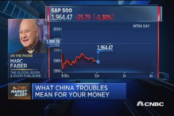 Marc Faber: S&P will fall between 20%-40%