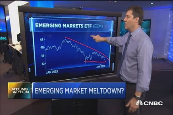 Options Action: Emerging markets in meltdown mode?