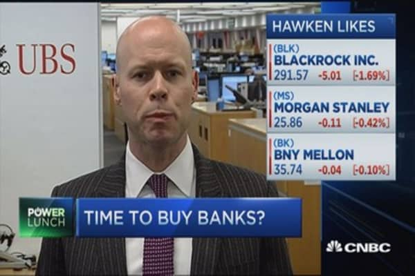 Pro's favorite bank: Morgan Stanley