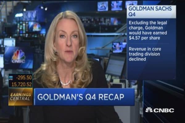 Goldman Sachs' Q4 recap
