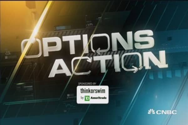 Options Action: The magic of Disney?