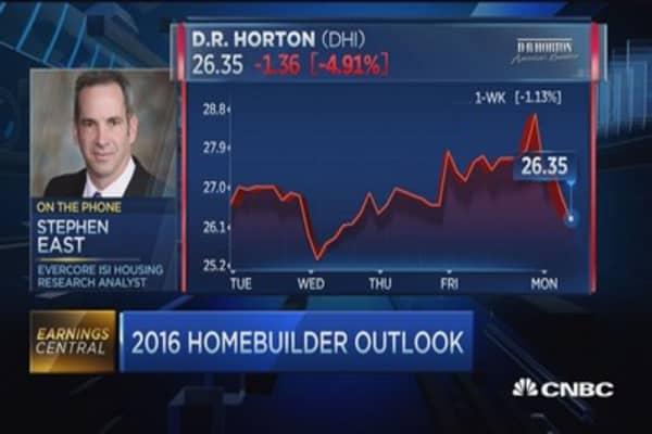D.R. Horton under pressure, outlook bright: Pro