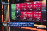 China stocks sell-off as volatility returns