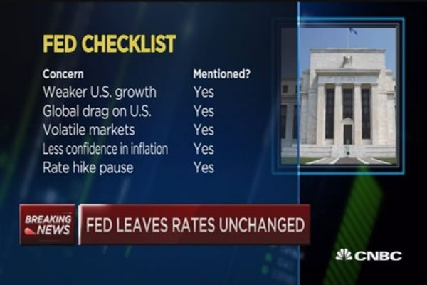 What did the Fed cover in its statement?