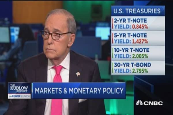 Kudlow: Fed is playing prevent defense