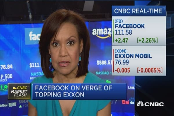 Facebook on verge of topping Exxon