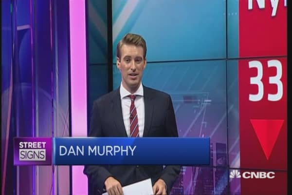 Dan Murphy Oil HIT