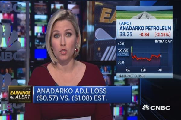 Anadarko Petroleum reports smaller-than-expected Q4 loss