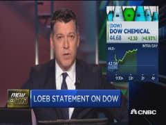 Loeb statement on Dow